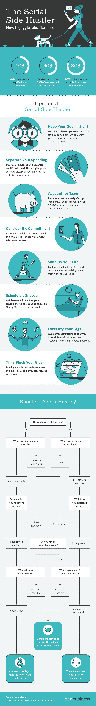tips for serial side hustlers