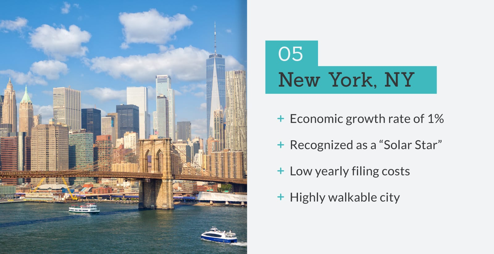 picture of New York, NY with stats.