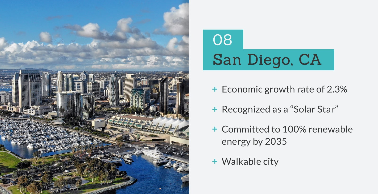 picture of San Diego, CA with stats.