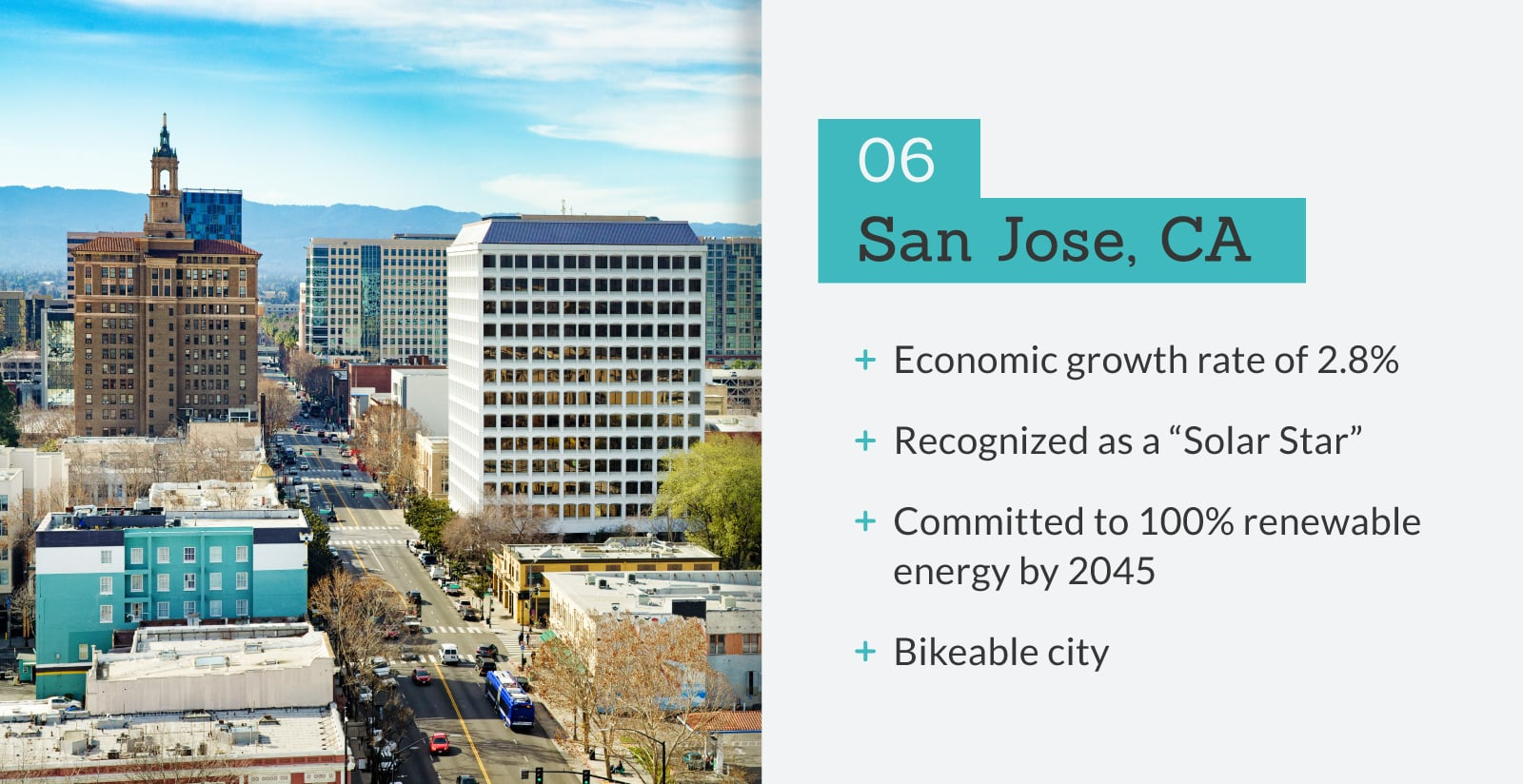 picture of San Jose, CA with stats.
