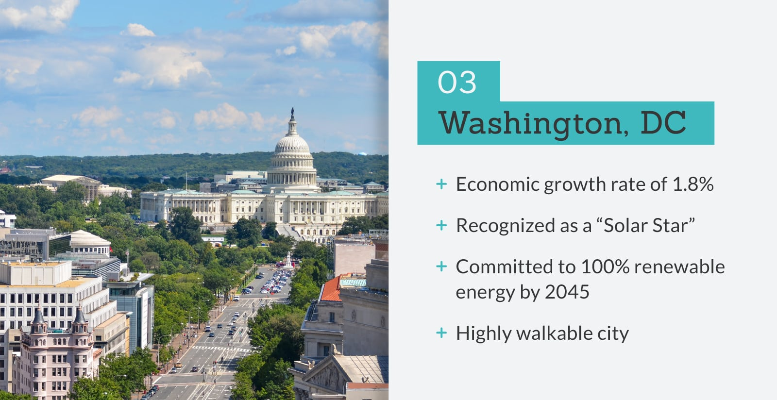 picture of Washington, DC with stats.