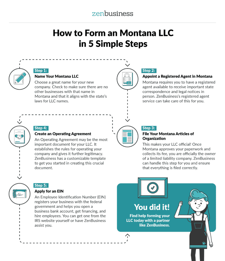 Form Your Montana LLC - ZenBusiness